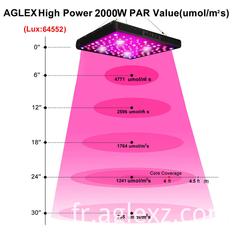Aglex 2000w Grow Light High Par