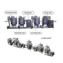 Petite machine de production de yaourt pour le traitement du yaourt