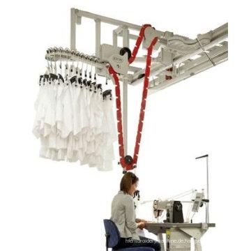 Eton Materialhandhabungssystem