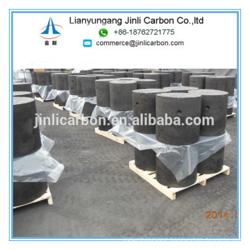 carbon electrode paste for calcium carbide