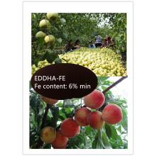 Hierro quelado EDDHA Fe6%