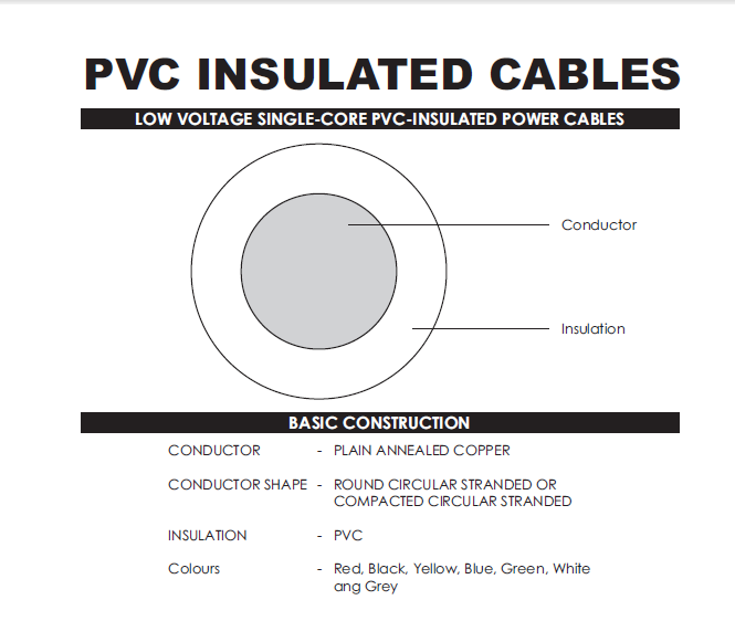 Power Cable Structure