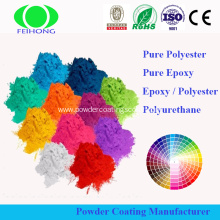 powder coating for curing oven