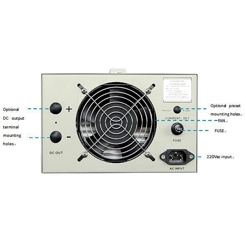 Smp3000 Benchtop Dc Power Suppl Back Panel Instruction