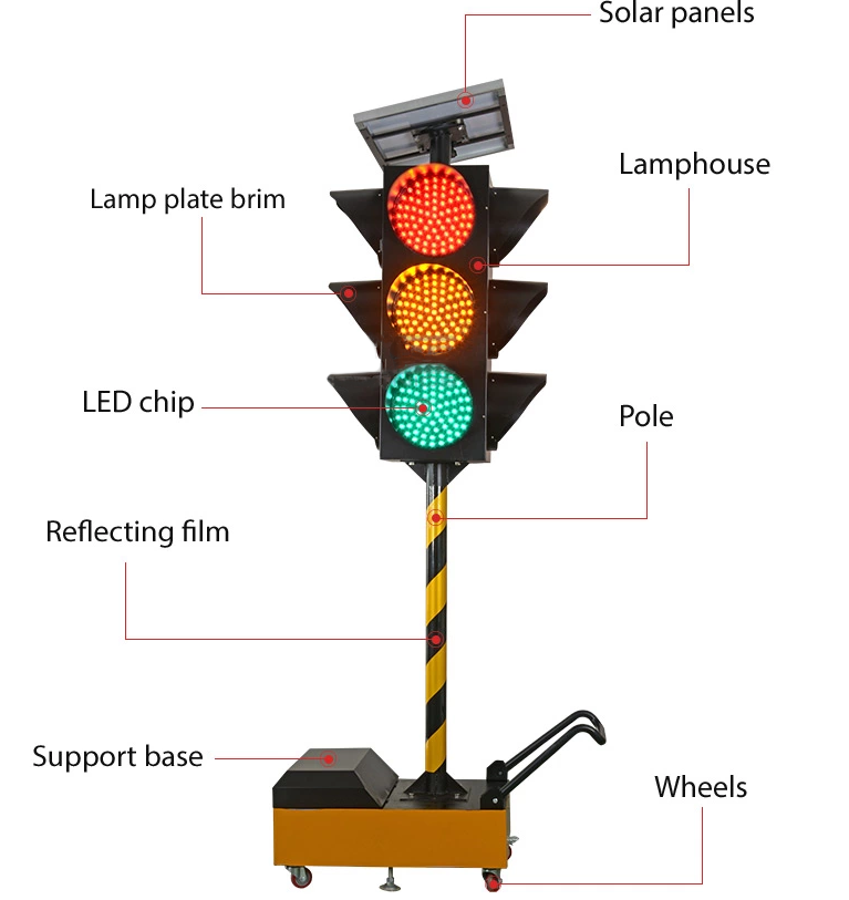 Solar Panel LED Traffic Signal Lights