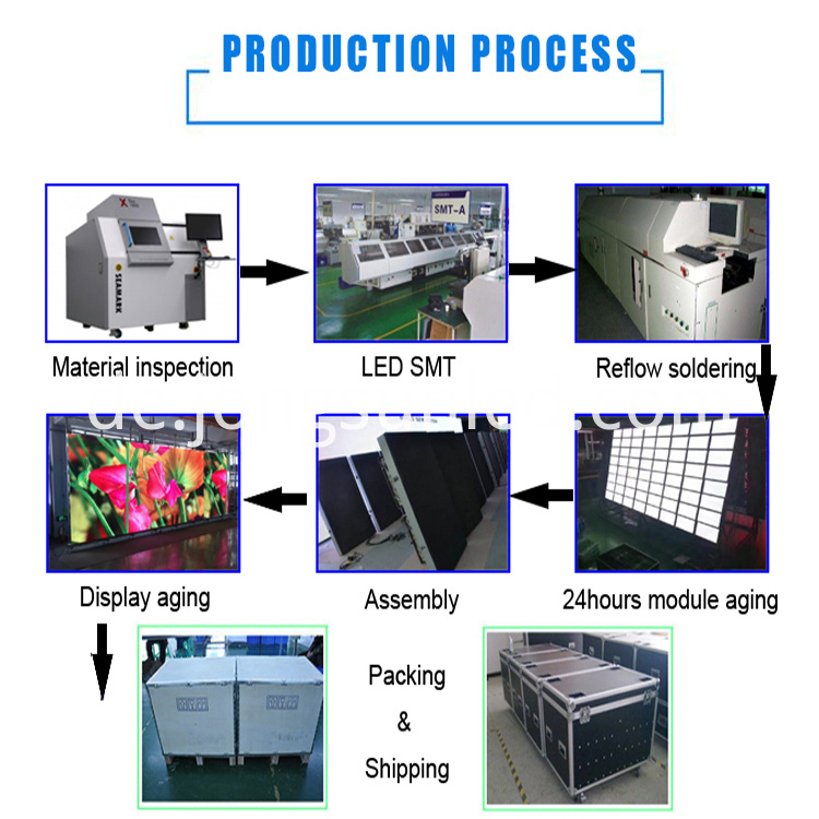 Js Production Process