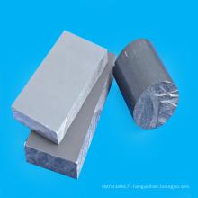 Panneau de PVC d'absorption de choc d'isolation phonique dans Zhejiang
