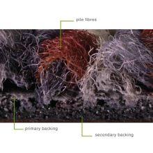 Odors solutions for modular carpet tiles