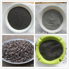95% Al2O3 conctent para el uso refractario de precio de corindón natural marrón
