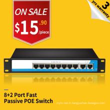 Soutenez le VLAN 250meters 100M 8 ports non standard pass switch