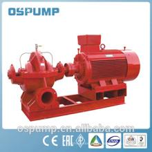 SH Horizontal split horizontal single-stage double-suction pump