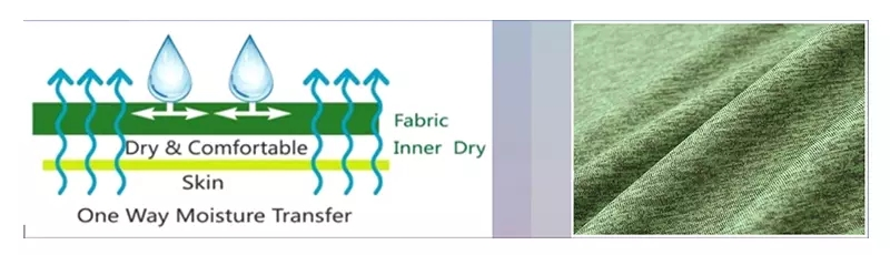 polyester quick dry coolpass fabric