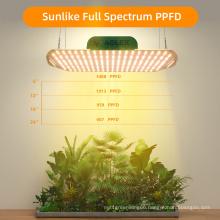 Full Spectrum LED Grow Lights for Vegetables