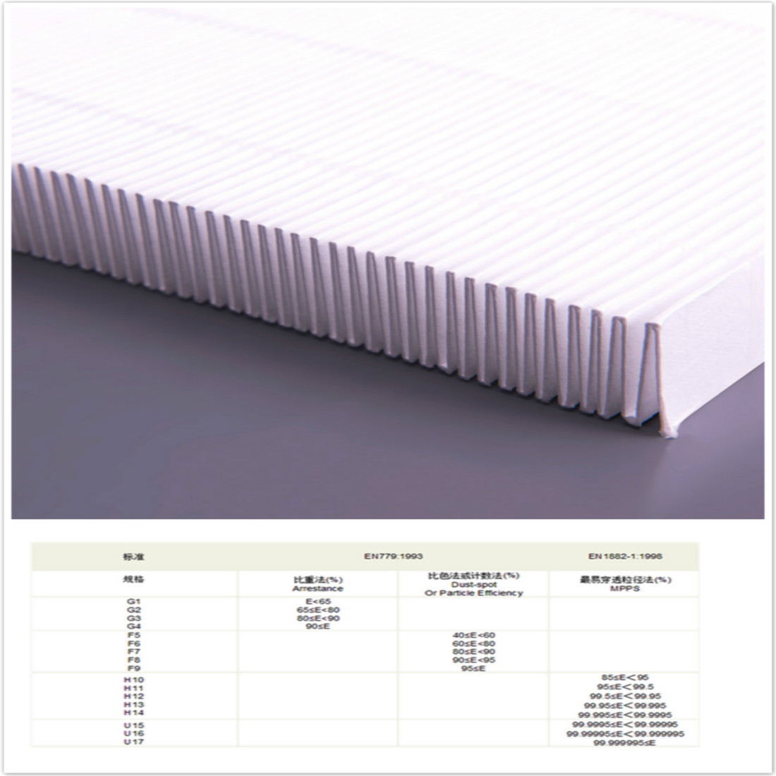 Fiberglass air filter paper index data
