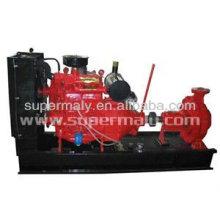 Pompe à eau haute pression approuvée par CE