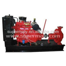 CE approved High pressure water pump