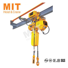 Professional OEM/ODM Factory Supply Top Quality electric wholesale