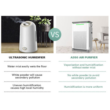 Purificateur d'air Uv Light pour chambre