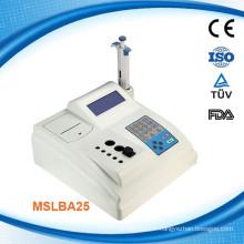 Machine automatisée de coagulation à une voie unique - MSLBA25W