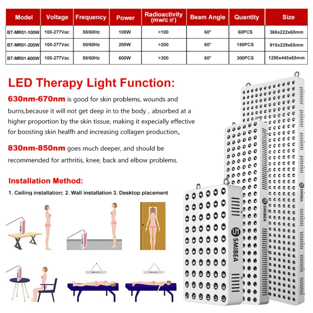 Red Light Therapy Whole Body Coverage
