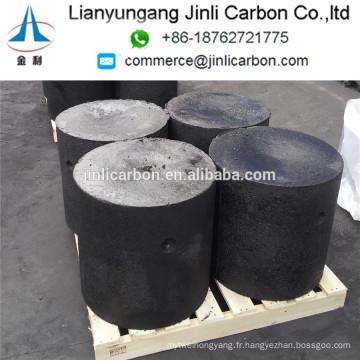 Chine vente chaude carbone électrode pâte cylindres / soderberg électrode pâte cylindres / pâte d'électrode en Iran Egypte Arabie Saoudite