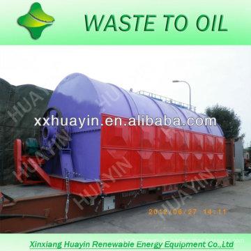 Abfallrecycling für Ganzreifen nicht Scrab Reifen zur Heizölanlage