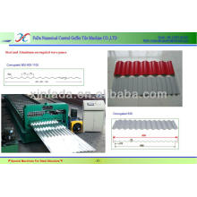 High Speed Corrugated Wave Panel Roll Forming Machine Line
