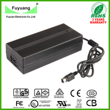 44V 4.5A High Voltage Battery Charger with RoHS