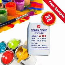 Dióxido de Titanio Anatase Medicina Cosmética TiO2 (A101)