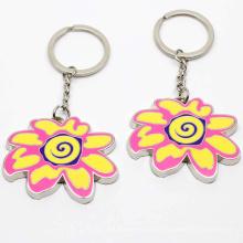 Wholesale Custom Key Chains, Custom Keychain Metal, Custom Metal Keychain