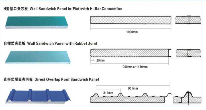 Cladding steel sheets EPS rockwool sandwich panel forming machine (1)