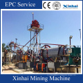 Silica Sand Mining-Silica Sand Processing Equipment / Iron Sand Mining Group Introduction
