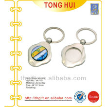 Nickel euro coin token key holders w/any different requests