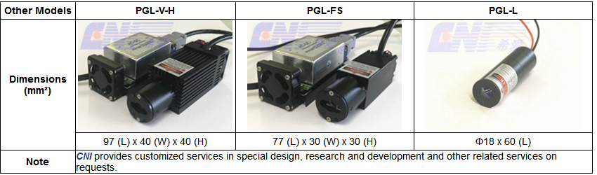 others model of line laser