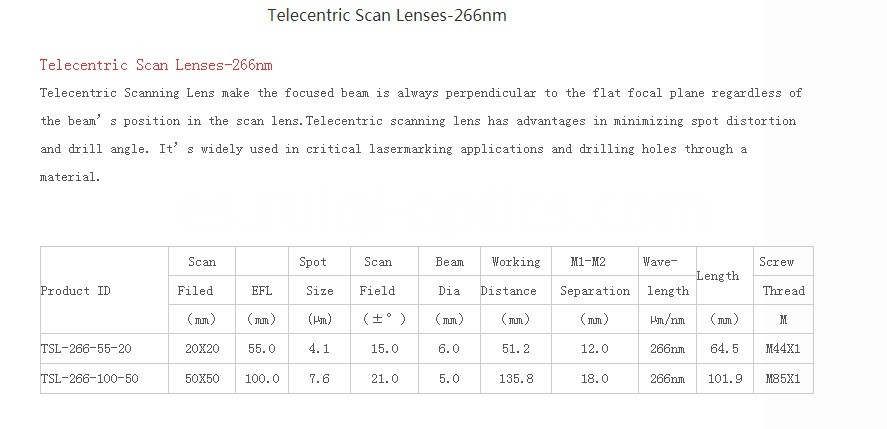 266nm F-theta lens list