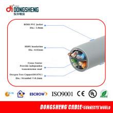 Cable LAN de alta calidad UTP CAT6A