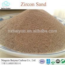Competitivo refractario Zircon Sand price