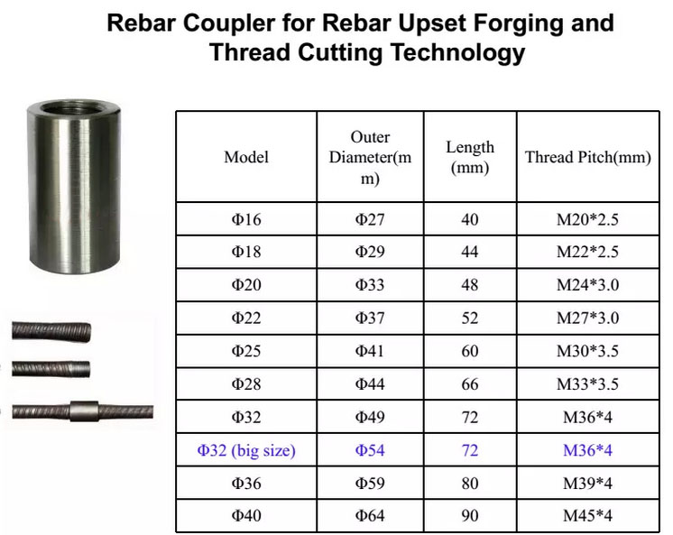 Rebar Coupling Connector technical parameters