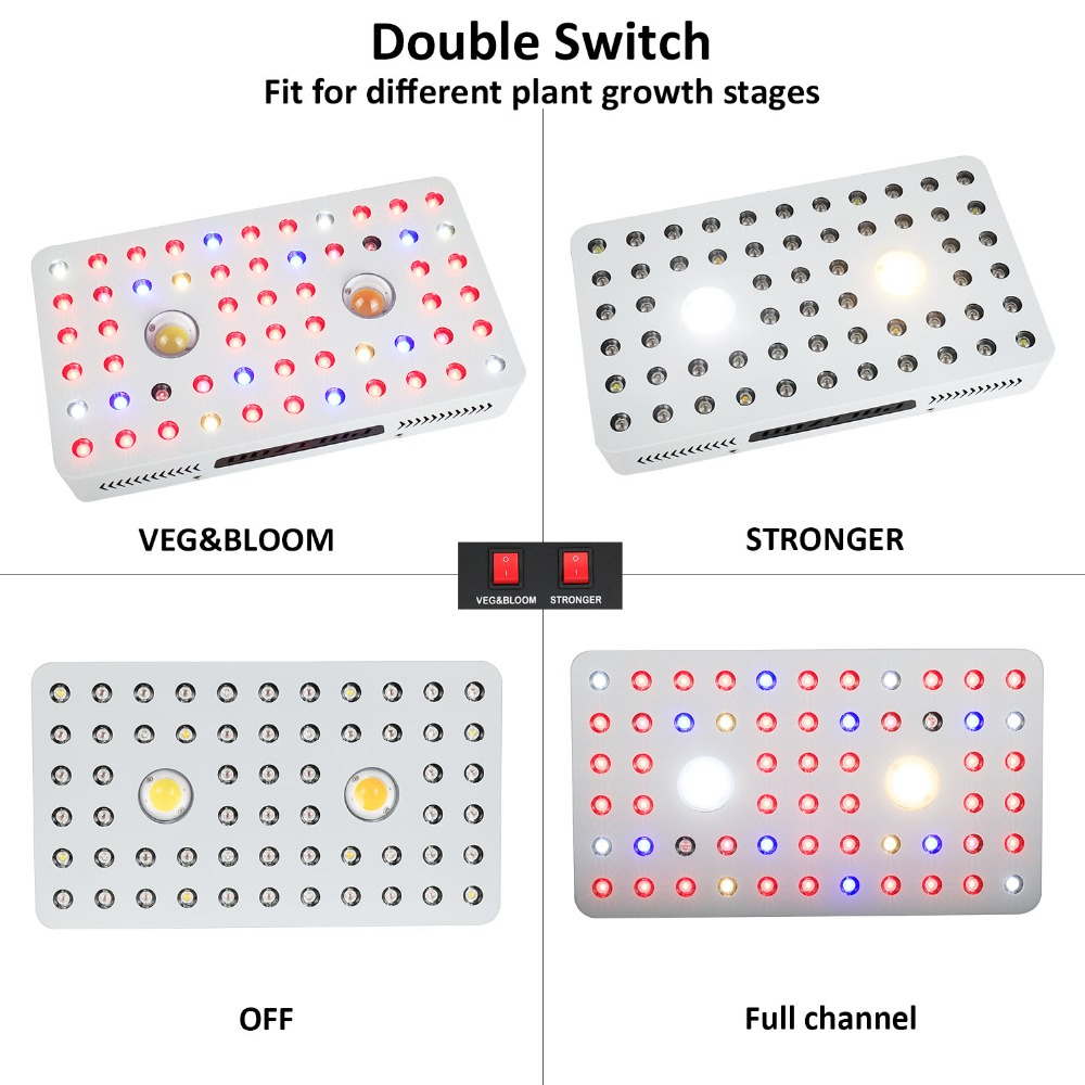 COB LED Grow Light (3)