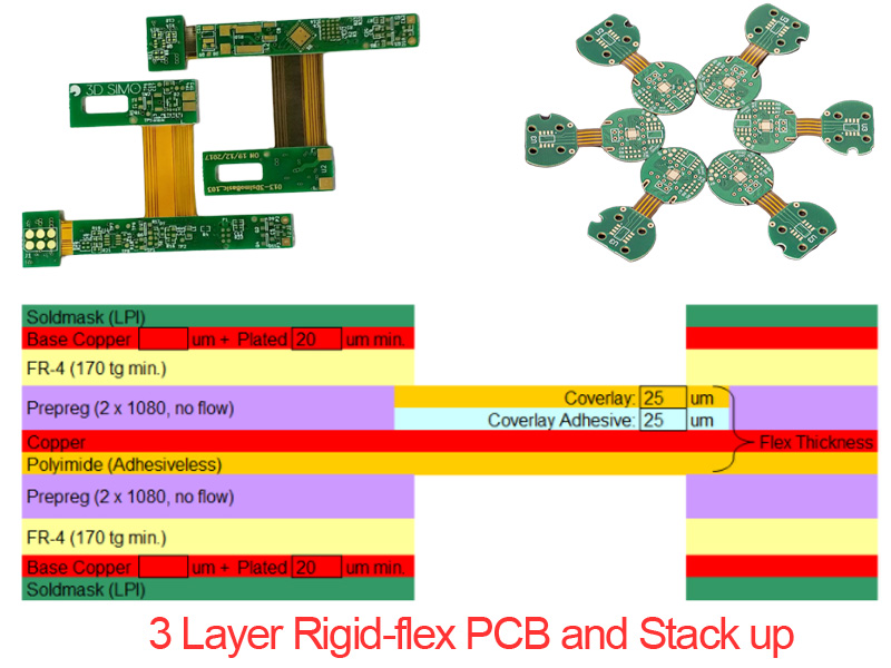 3 Layer Rigid-flex PCB and Stack up