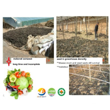 Microbial Compost of Animal Manure to Bio Fertilizer