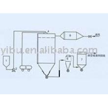 air stream spray drier/air flow dryer machine/air dryer