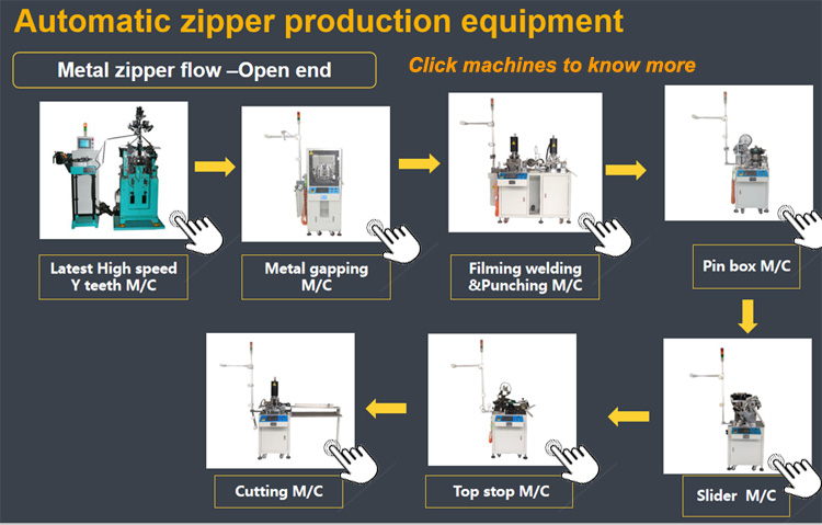 Metal Sizing Zipper Machine