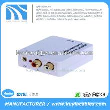Conversor de áudio digital óptico para analógico