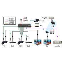 Extendeur de commutateur HDMI 4X1 sans soudure 50 m, RS232