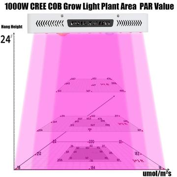 US Stock 1000w COB Cree LED Lámpara de cultivo