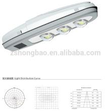 HB-078 proyecta el precio llevado de las luces de calle llevadas con BridgeLux 60w 5000K llevó la iluminación llevada