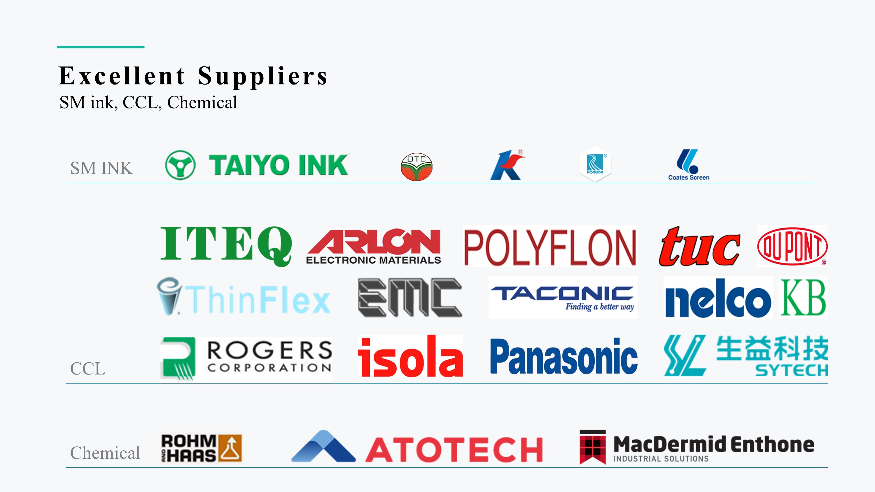 Excellent Suppliers - SM ink, CCL, Chemical