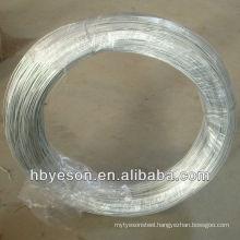galvanized wire 6mm manufacturer