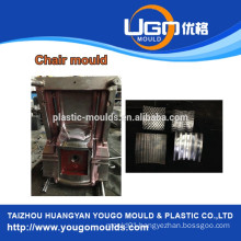 China supplier plastic mould for plastic household parts